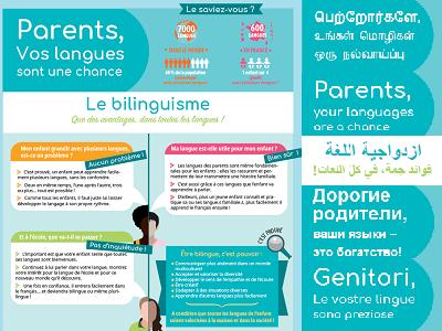 Des affiches pour informer les parents