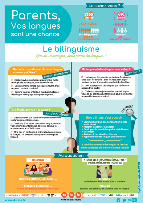 Affiche parents bilinguisme fr