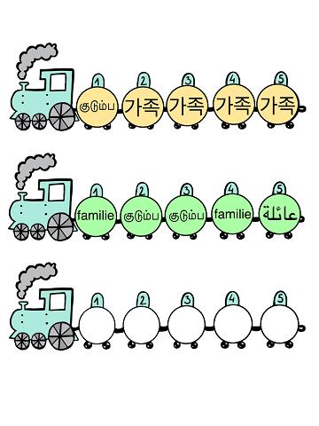 Le train des langues