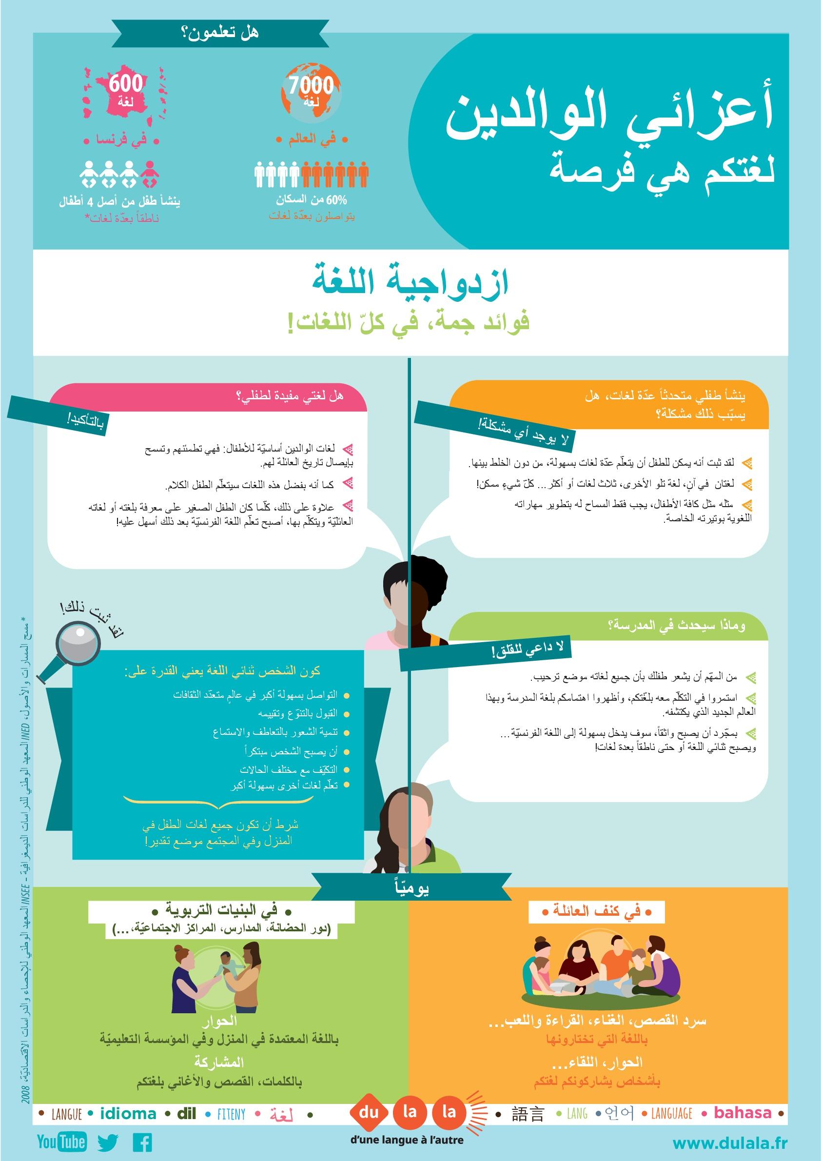 Affiche parents bilinguisme arabe