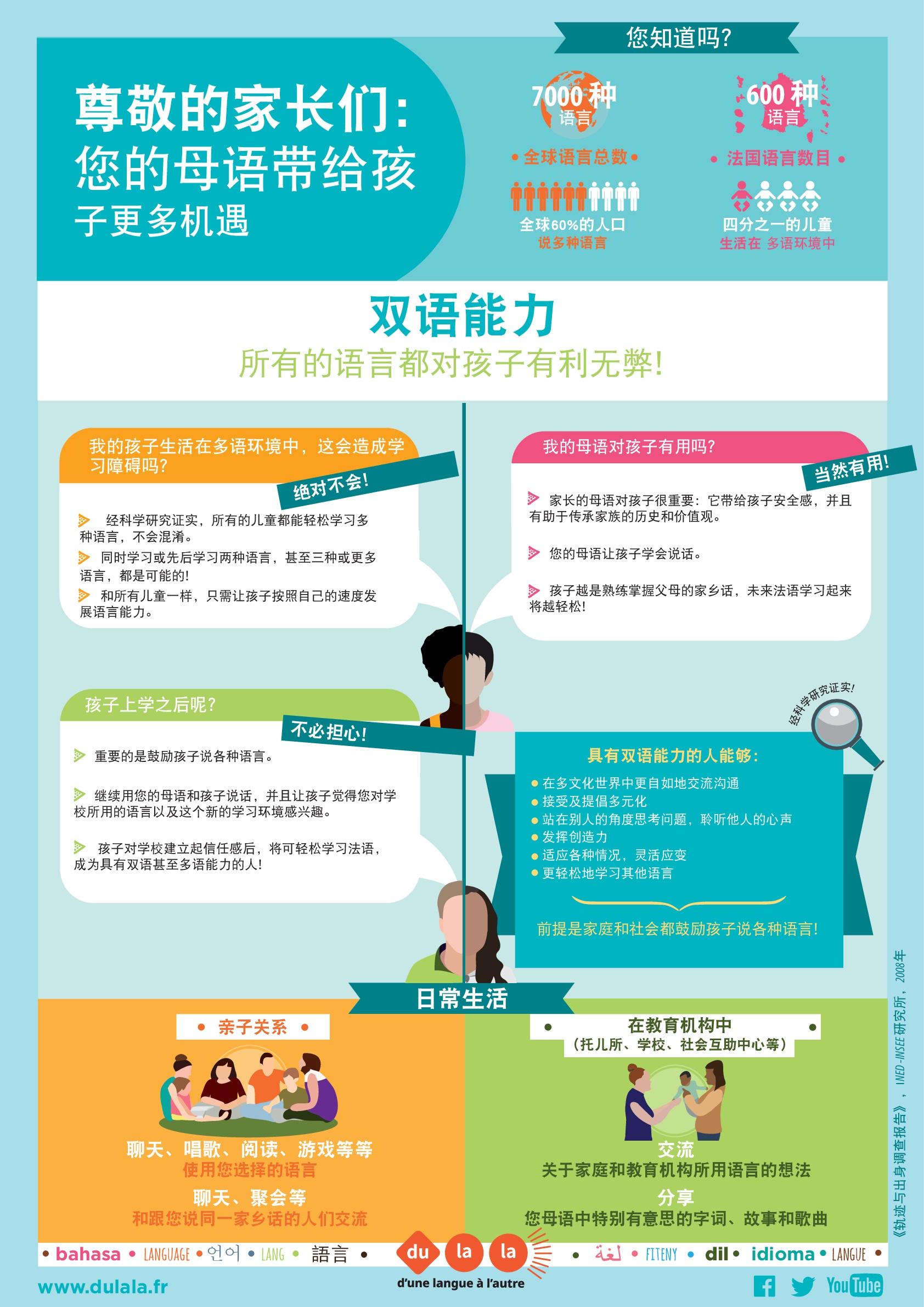 Affiche parents bilinguisme chinois mandarin