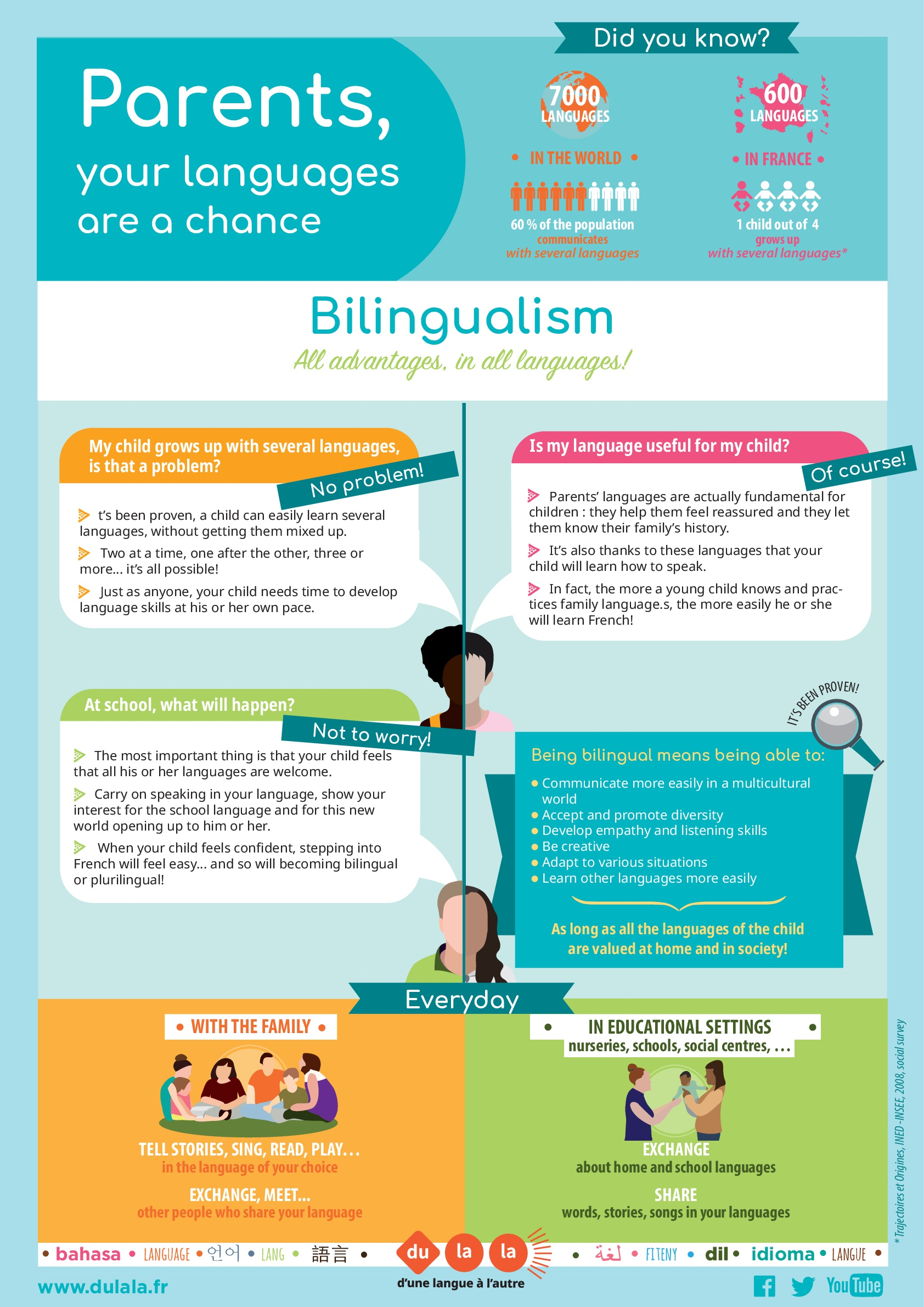 Affiche parents bilinguisme anglais