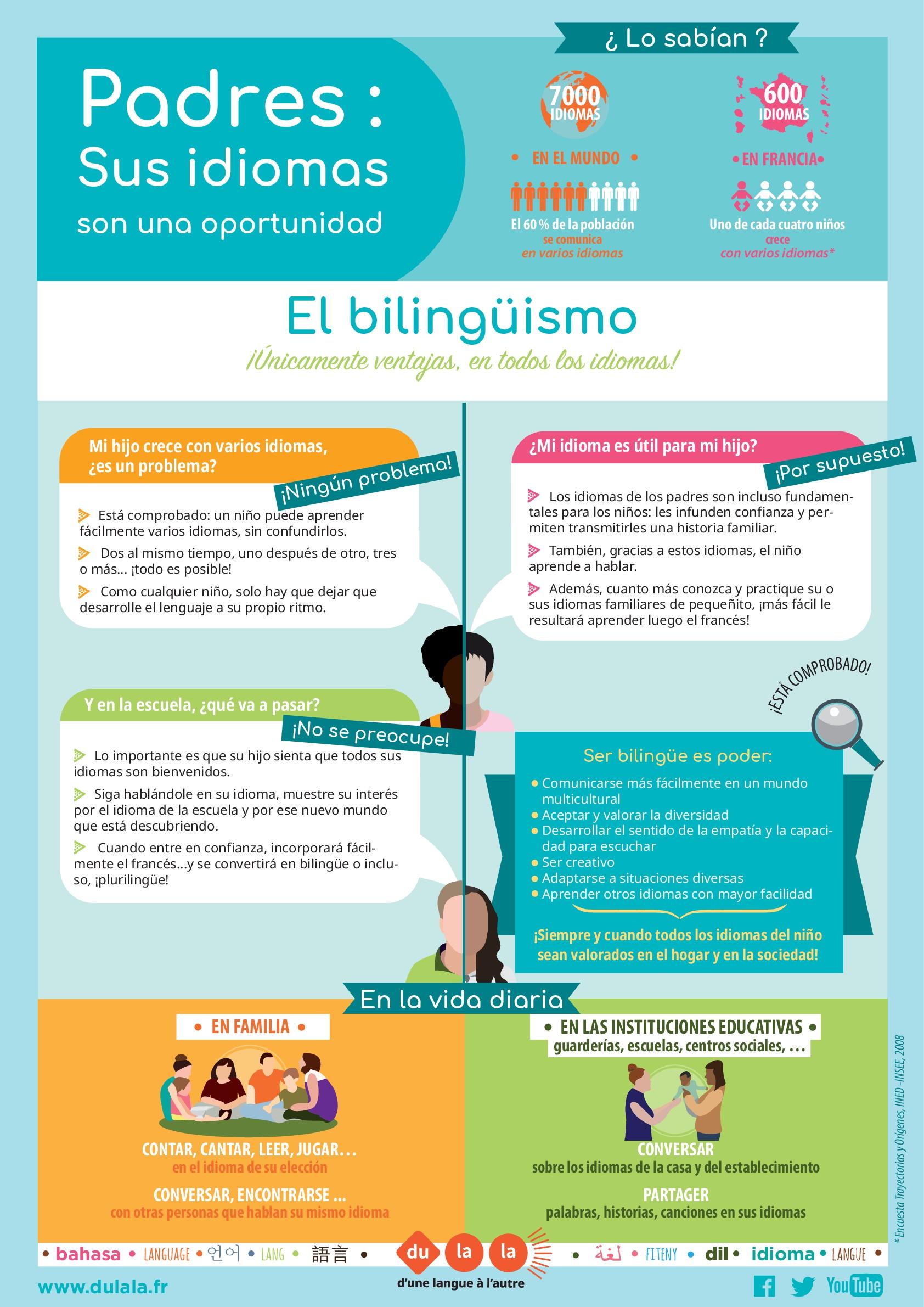 Affiche parents bilinguisme espagnol