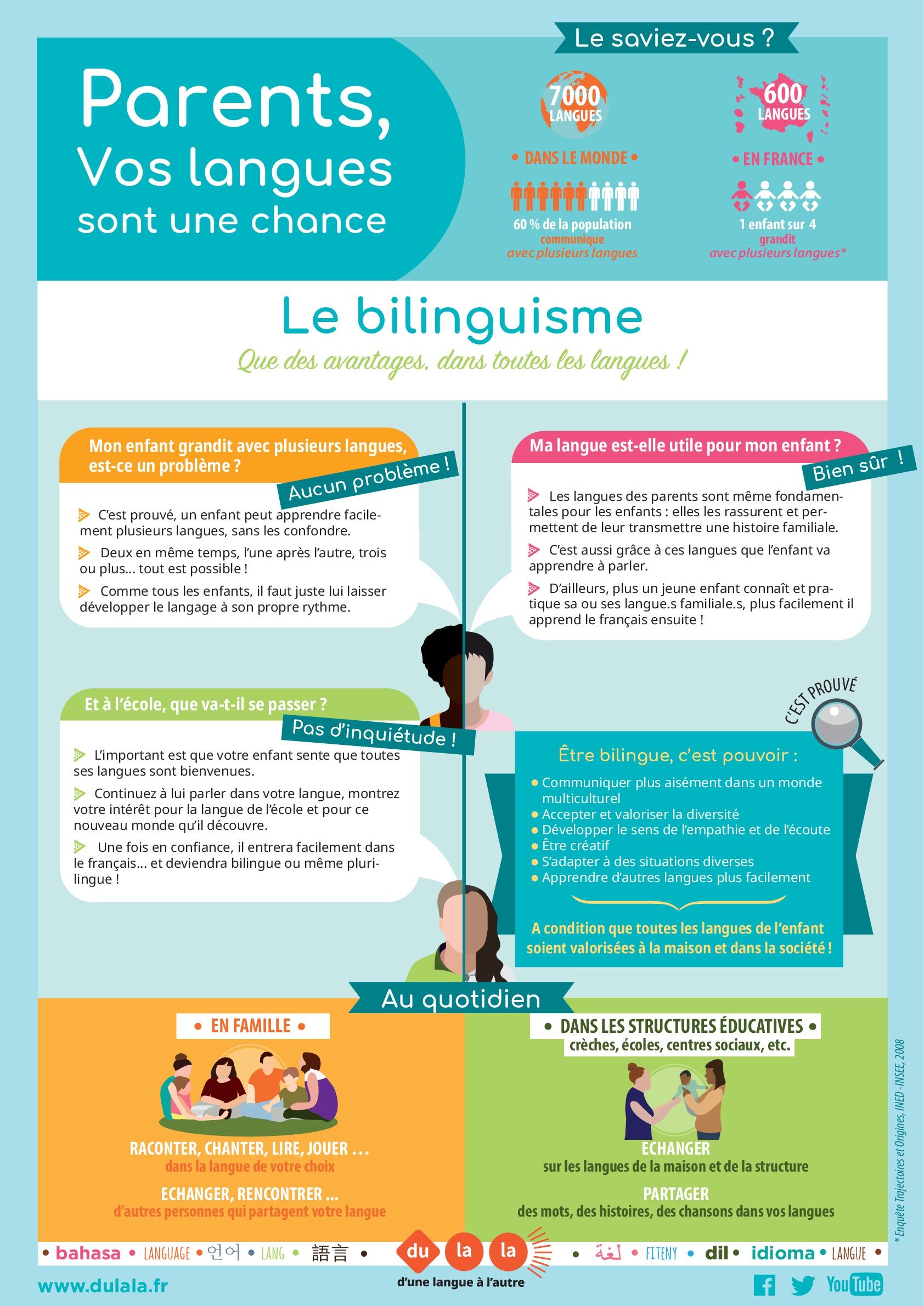 Affiche parents bilinguisme français