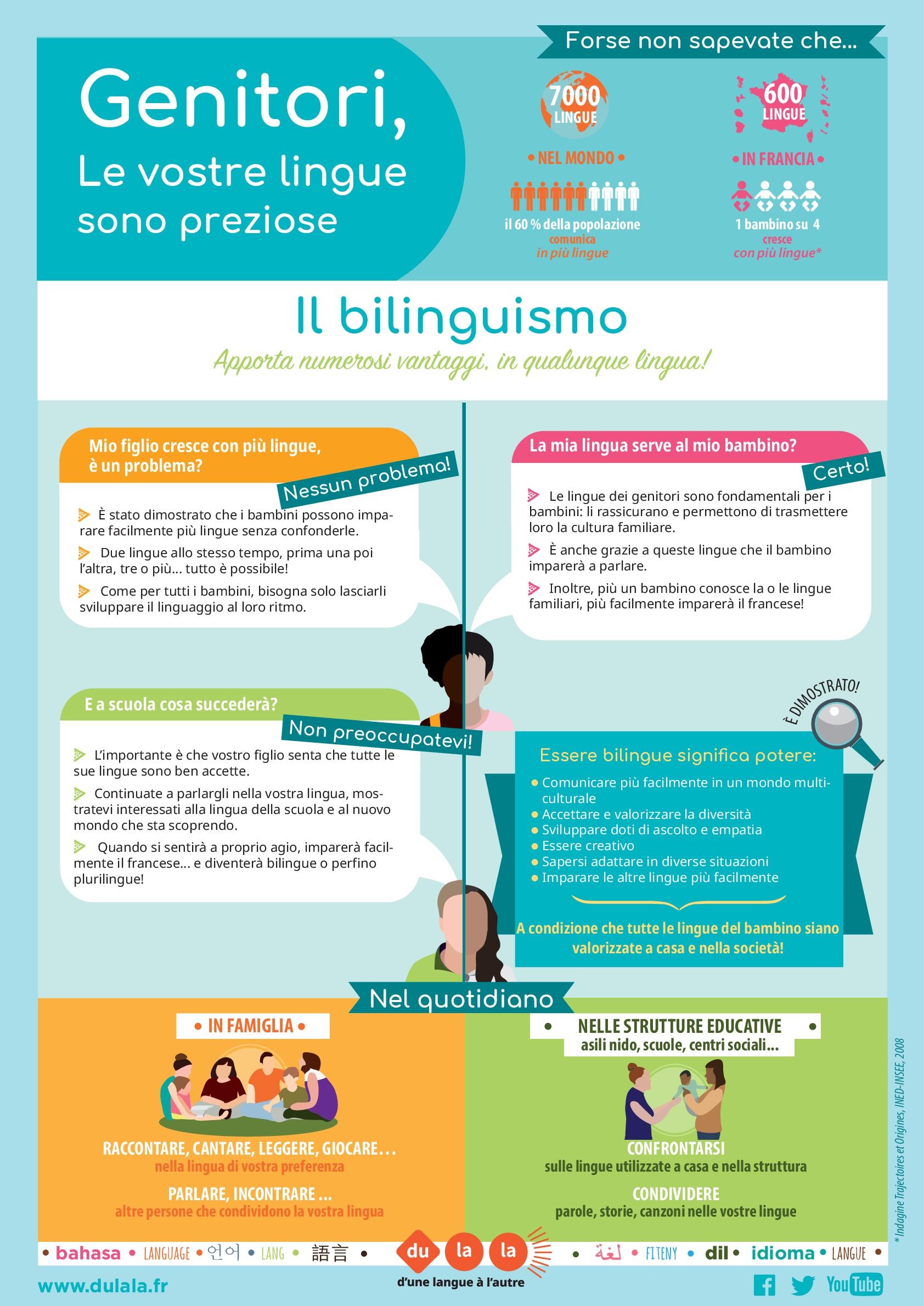 Affiche parents bilinguisme italien
