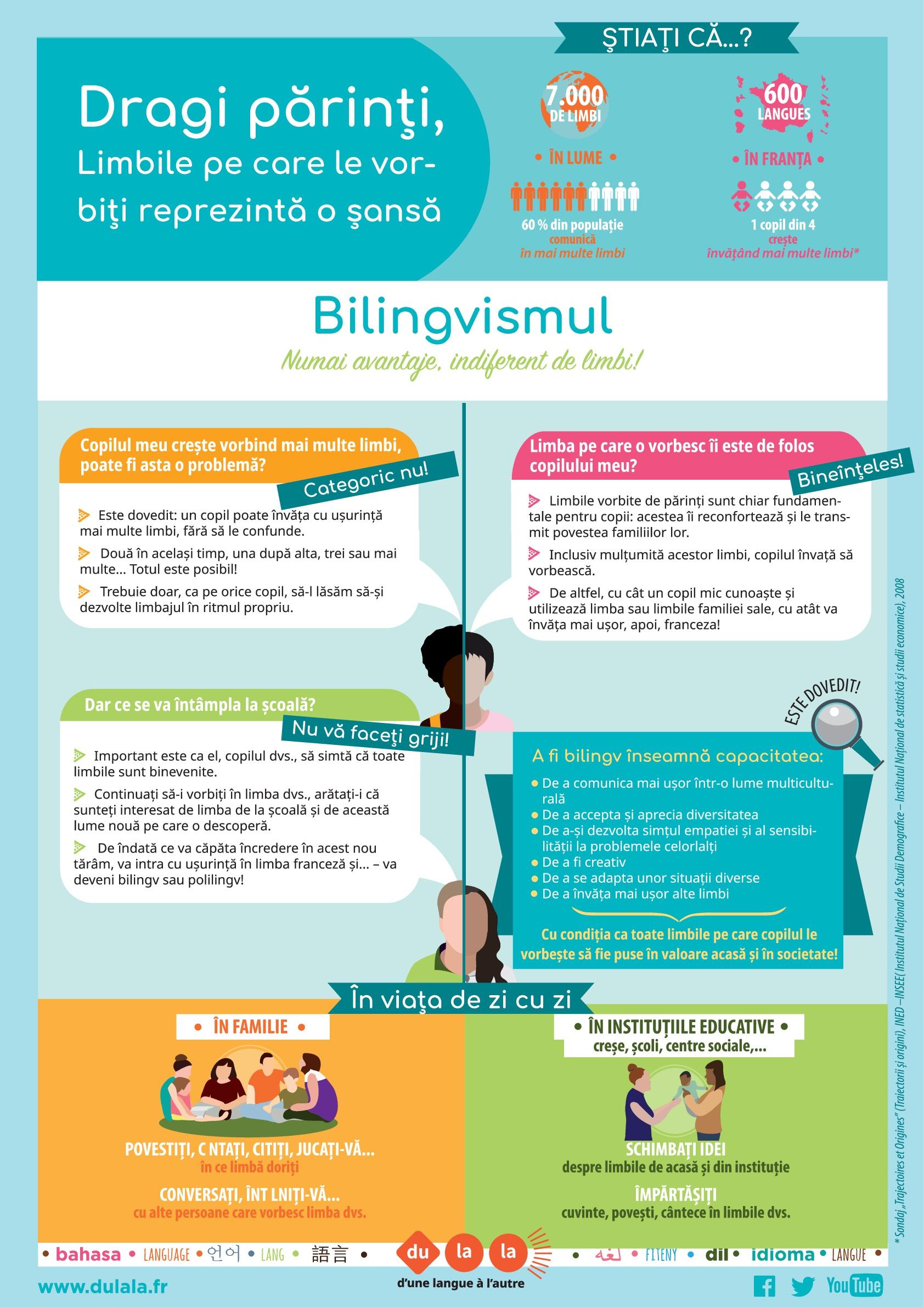 Affiche parents bilinguisme roumain