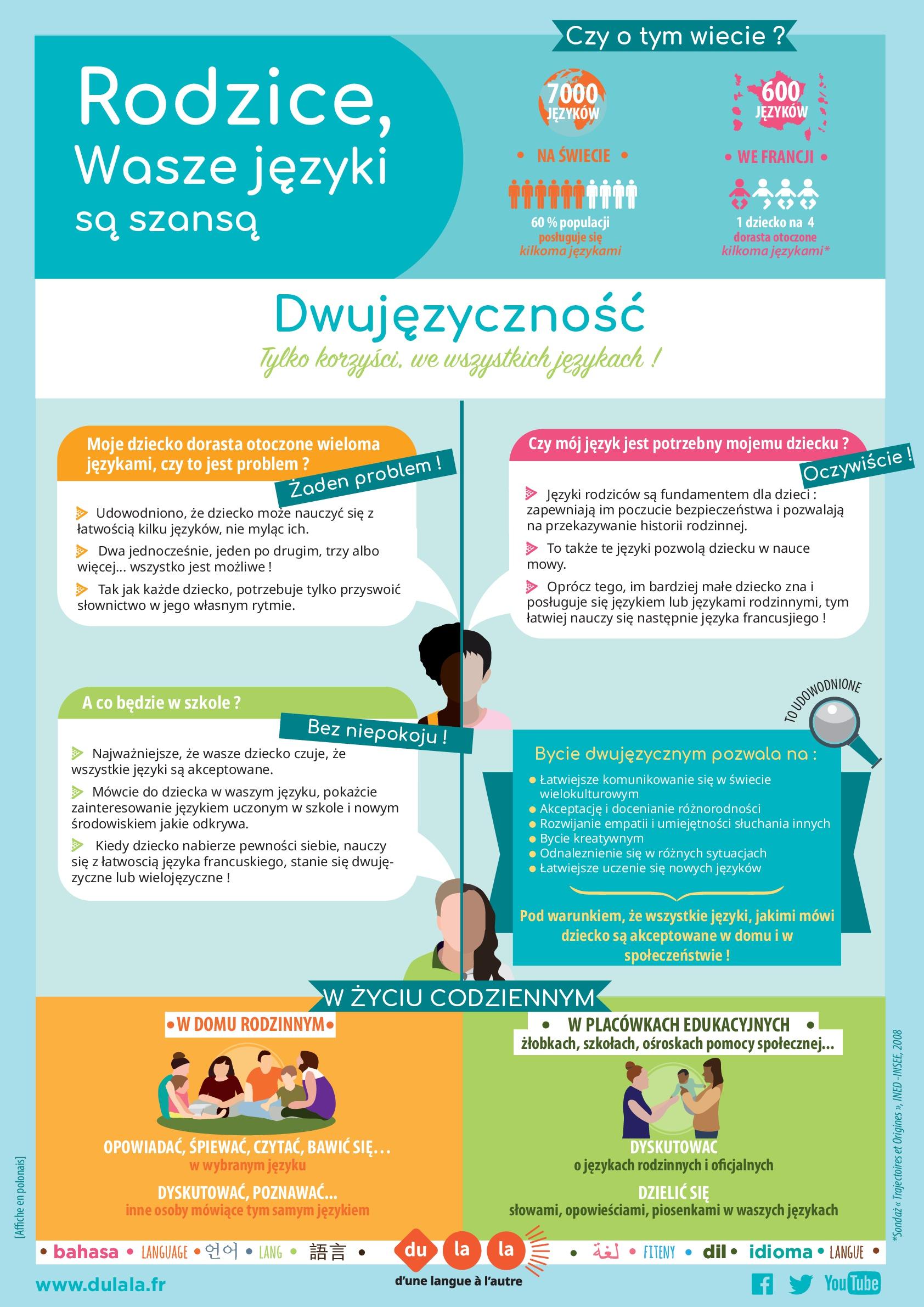 Affiche parents bilinguisme polonais